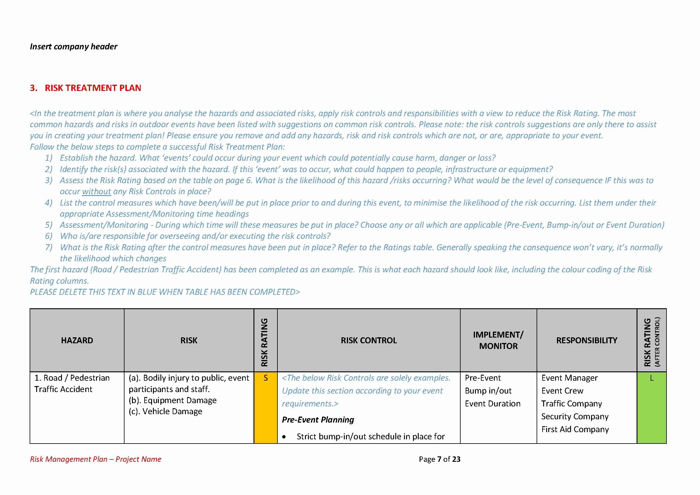 Risk Management Plan Template Doc Luxury Risk Management Plan Template Easy to Use