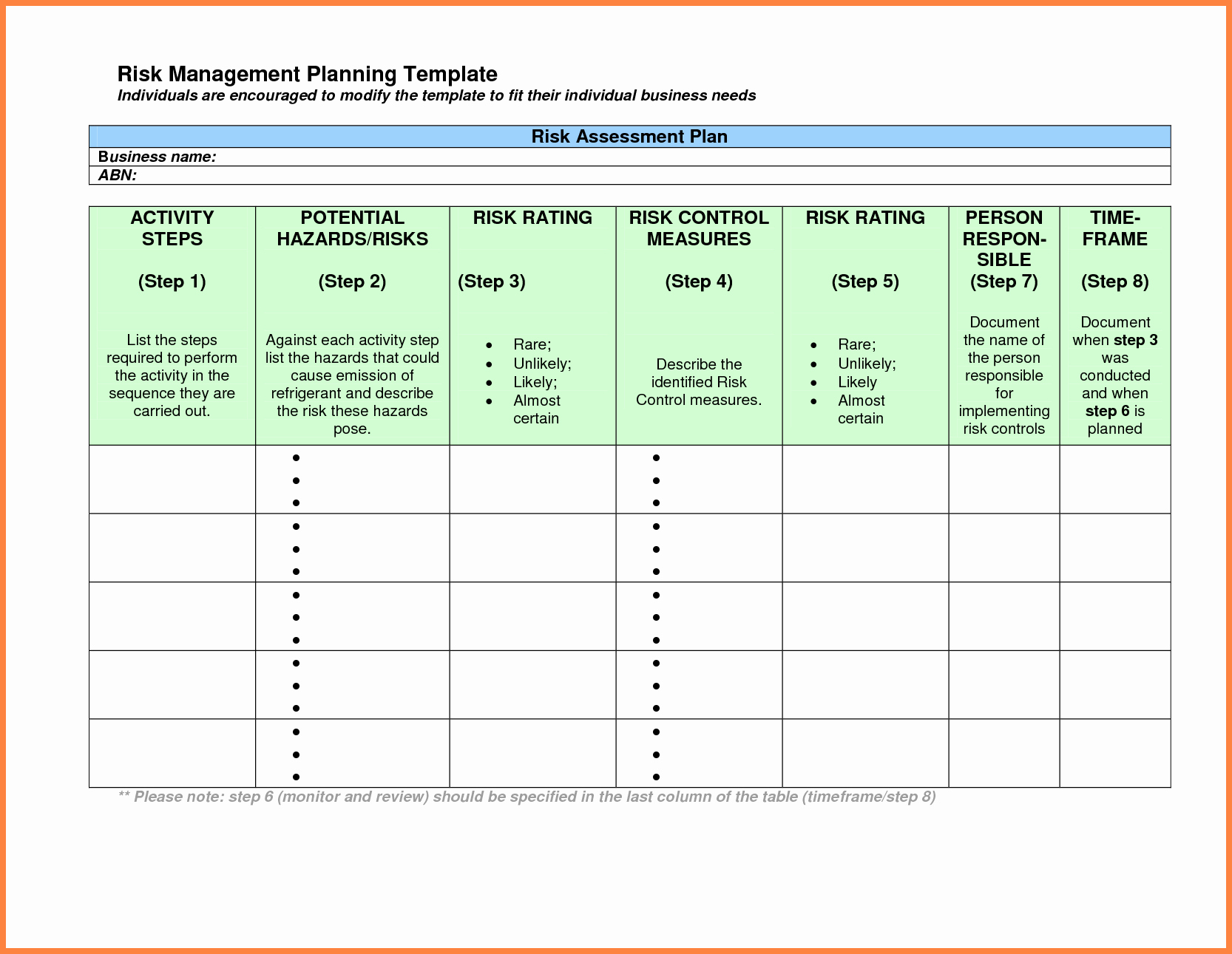 Risk Management Strategy Template Beautiful 6 Internal Service Level Agreement Template