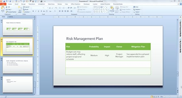 Risk Management Strategy Template Beautiful Free Business Plan Template for Powerpoint 2013