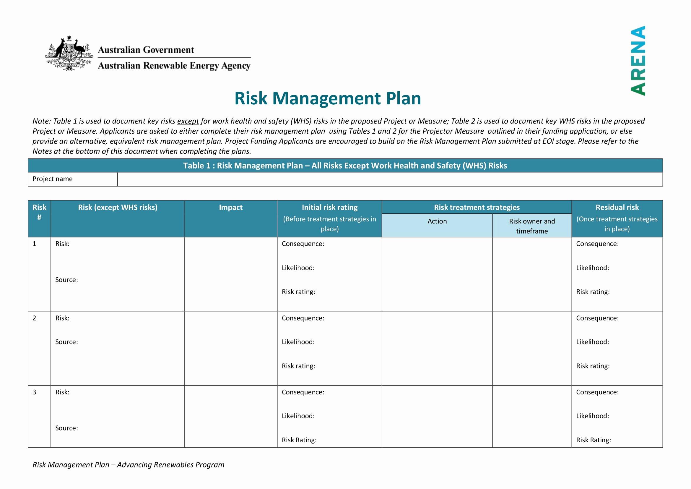Risk Management Strategy Template Elegant 13 Risk Management Plan Examples Pdf