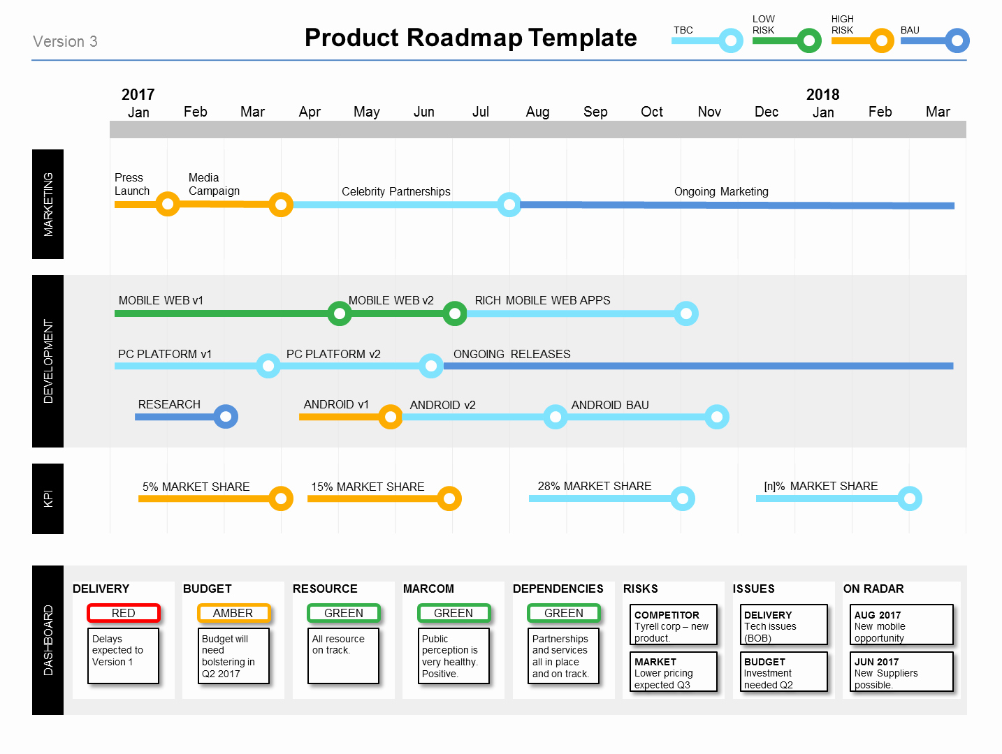 Roadmap Template Excel Free Download Beautiful Powerpoint Product Roadmap Template Product Managers