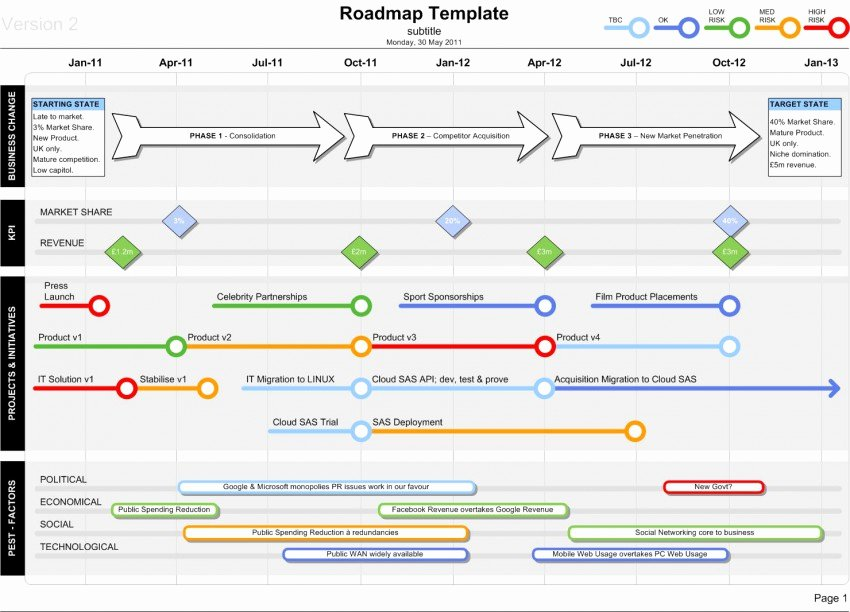 Roadmap Template Excel Free Download Best Of Roadmap Template Visio Show Kpis Projects and Deliveries