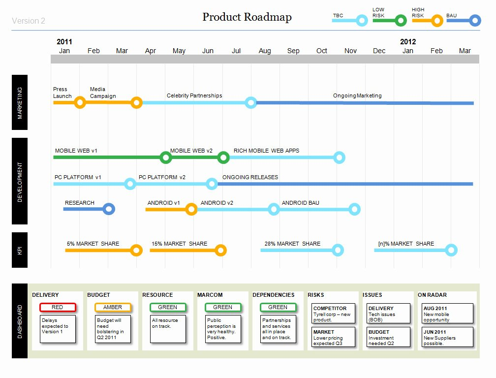 Roadmap Template Excel Free Download Elegant Powerpoint Product Roadmap with Stylish Design