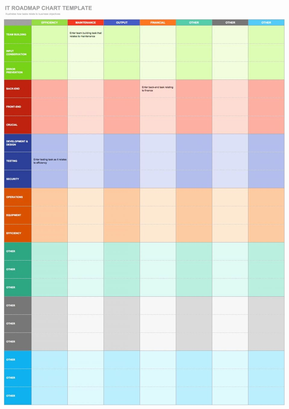 Roadmap Template Excel Free Download Fresh Free Technology Roadmap Templates