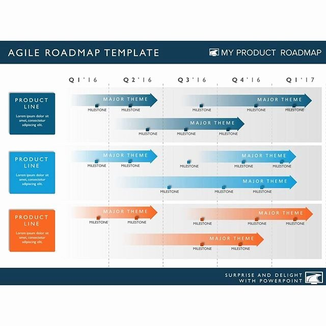 Roadmap Template Excel Free Download Fresh Product Roadmap Powerpoint Timeline Infographic