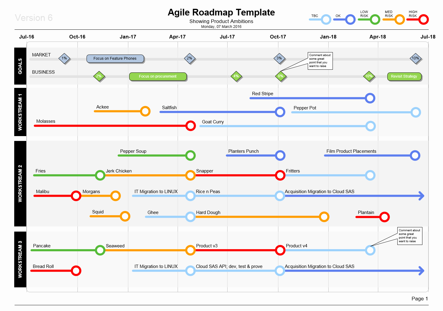 Roadmap Template Excel Free Download Fresh Visio Agile Roadmap Template Show Product Plans In Style