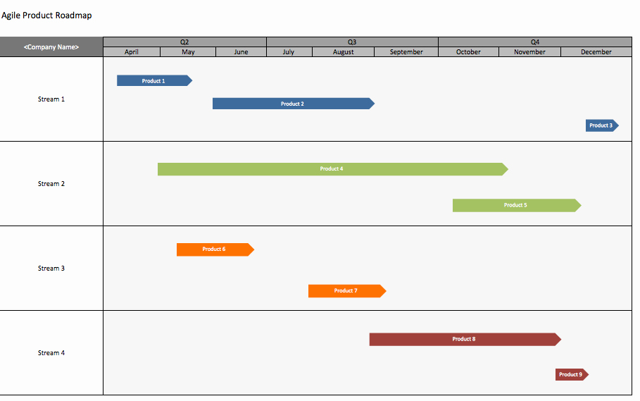 Roadmap Template Excel Free Download Lovely Free Agile Project Management Templates In Excel