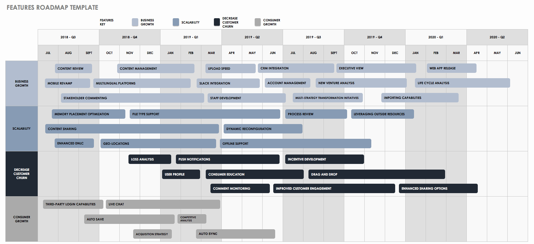 Roadmap Template Excel Free Download Lovely Free Product Roadmap Templates Smartsheet
