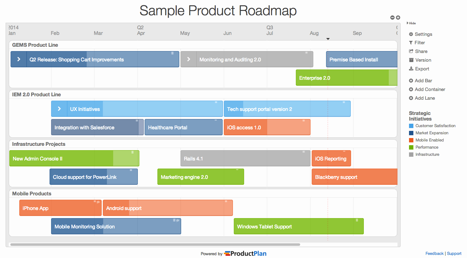 Roadmap Template Excel Free Download Lovely Product Roadmap Templates by Productplan