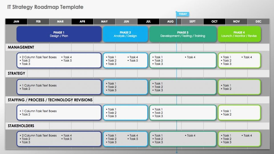 Roadmap Template Excel Free Download Luxury Free Technology Roadmap Templates