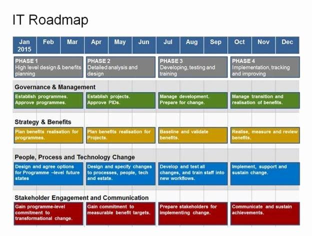 Roadmap Template Excel Free Download Luxury Plete It Roadmap Template Ba Dorkiness