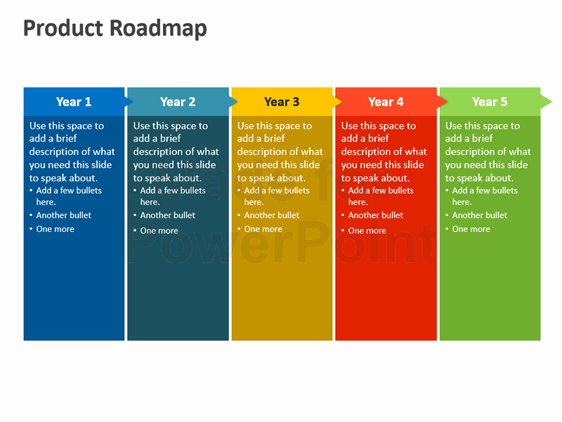 Roadmap Template Excel Free Download Luxury Product Roadmap Powerpoint Template Editable Ppt