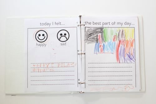 Rv Journal Template Lovely Printable Journal for Kids Get Your Child to Municate