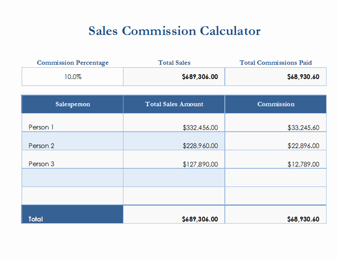 Sales Compensation Plan Template Excel Beautiful Sales Mission Calculator