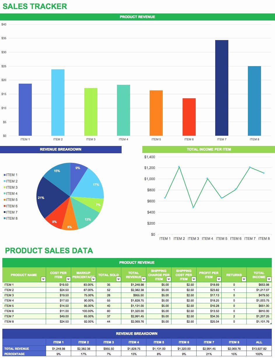 Sales Compensation Plan Template Excel Lovely Free Sales Plan Templates Smartsheet