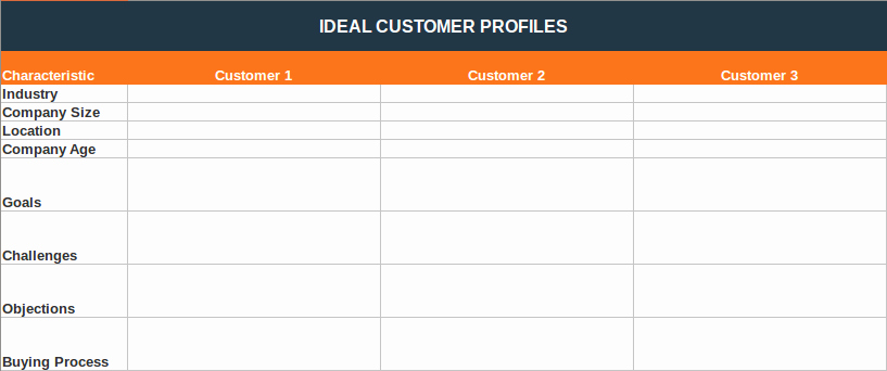 Sales Customer Profile Template Best Of How to Create An Ideal Customer Profile to Generate Leads