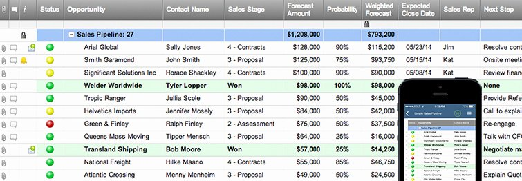 Sales Pipeline Template Excel Awesome Preqexdown Blog
