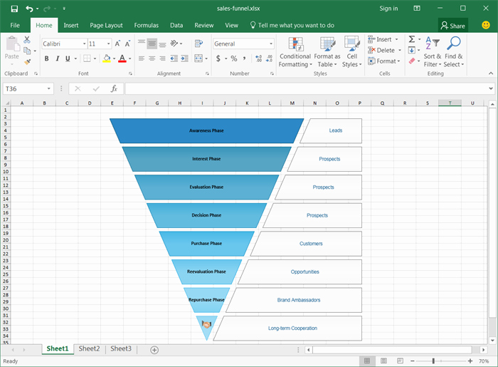 Sales Pipeline Template Excel Awesome Sales Funnel Templates for Excel Word and Powerpoint