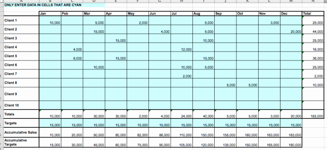 Sales Pipeline Template Excel Beautiful 9 Sales Pipeline Templates Excel Templates