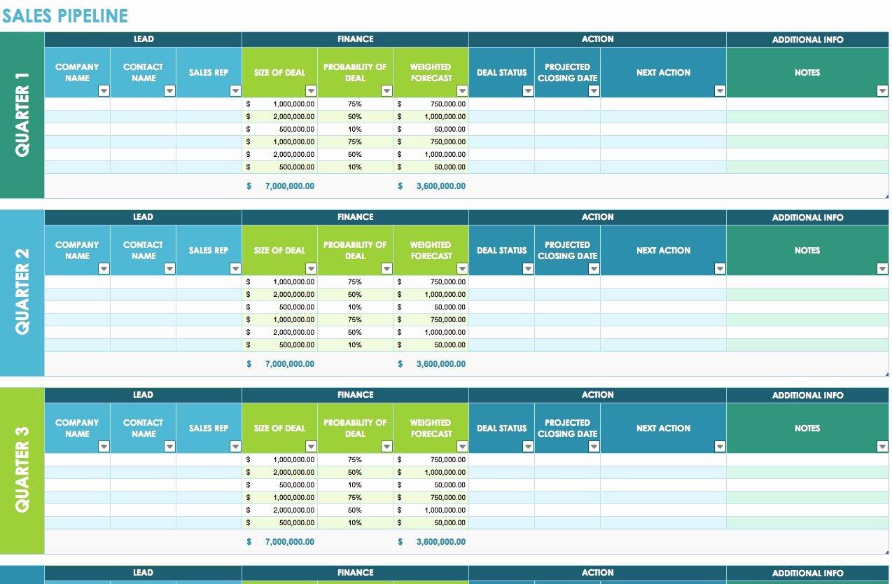 Sales Pipeline Template Excel Best Of Free Sales Plan Templates Smartsheet