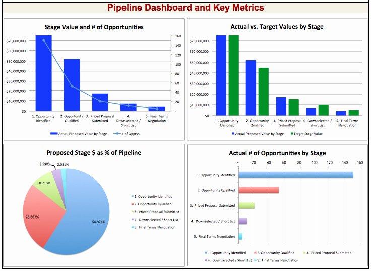 Sales Pipeline Template Excel Best Of Index Of Cdn 10 2013 577