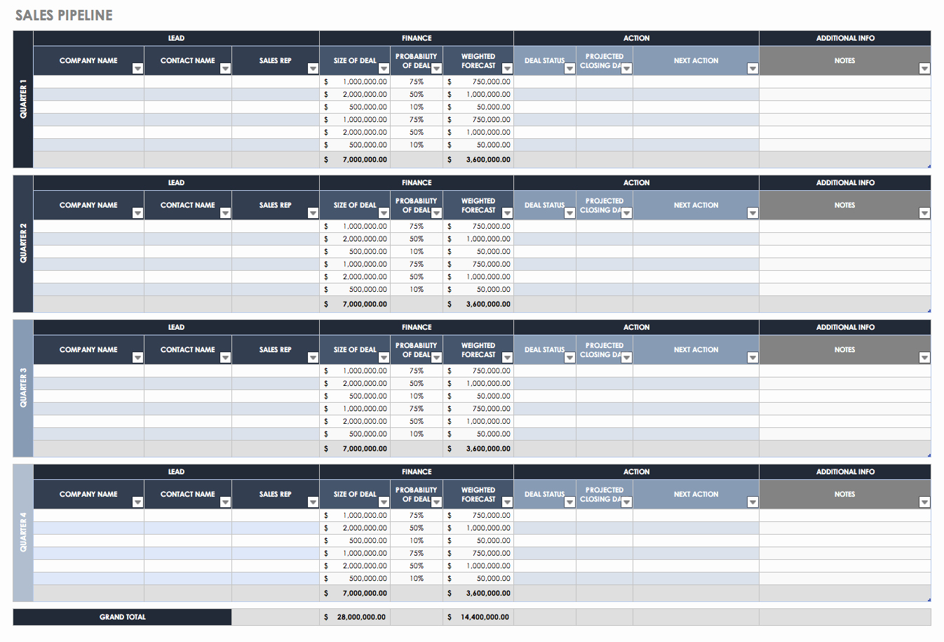 Sales Pipeline Template Excel Elegant Free Sales Pipeline Templates