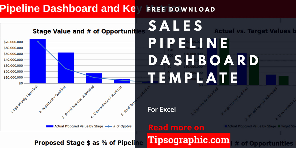 Sales Pipeline Template Excel Elegant Sales Pipeline Dashboard Template for Excel Free Download