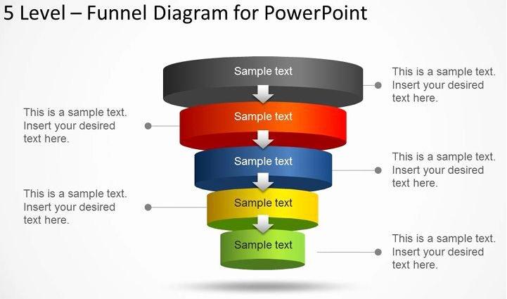 Sales Pipeline Template Excel Inspirational Sales Funnel Template Excel Dataviz