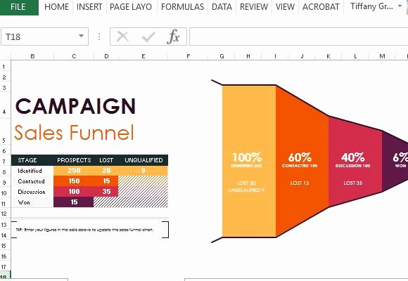 Sales Pipeline Template Excel Lovely Sales Pipeline Excel Template