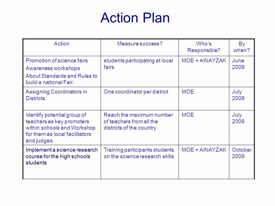 Sample Action Plan for Teachers Beautiful Action Plan Guidelines Ppt Video Online