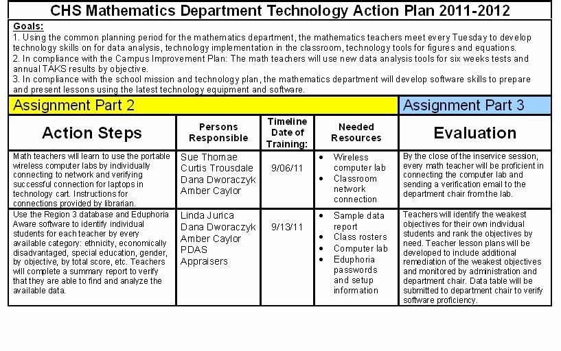 Sample Action Plan for Teachers Elegant Dwk S Educational Leadership Journeys Chs Math Dept