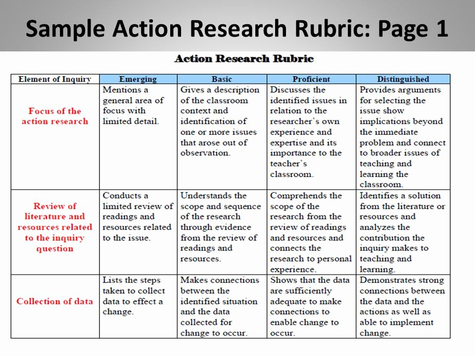 Sample Action Plan for Teachers Fresh Action Research for Both Teacher and Student Ppt Video
