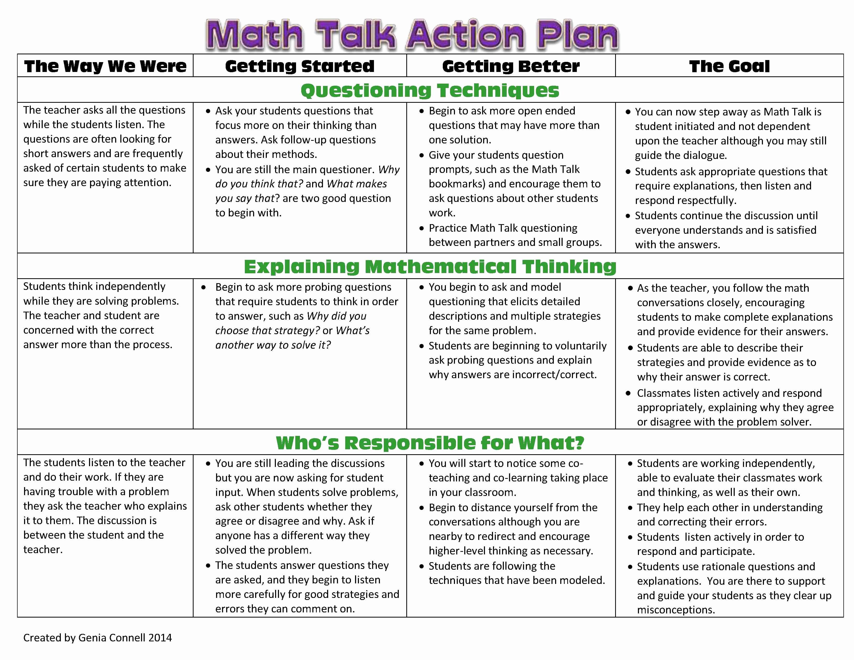 Sample Action Plan for Teachers Inspirational Math Talk 101