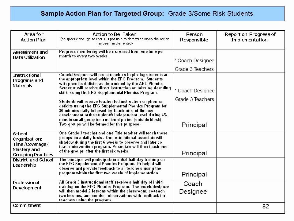 Sample Action Plan for Teachers Lovely Example A Teacher Action Plan Teachers Action Plan
