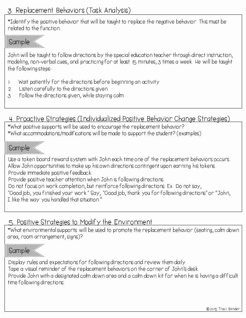 Sample Behavior Plan Fresh the Bender Bunch Creating A Behavior Intervention Plan Bip