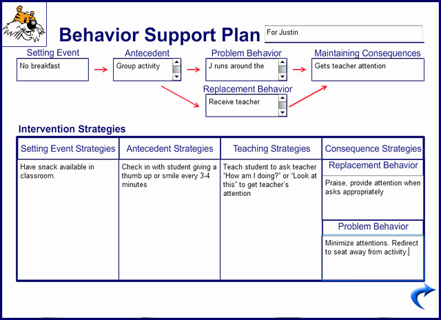Sample Behavior Plan Inspirational Behavior Support Plan Visual Resume