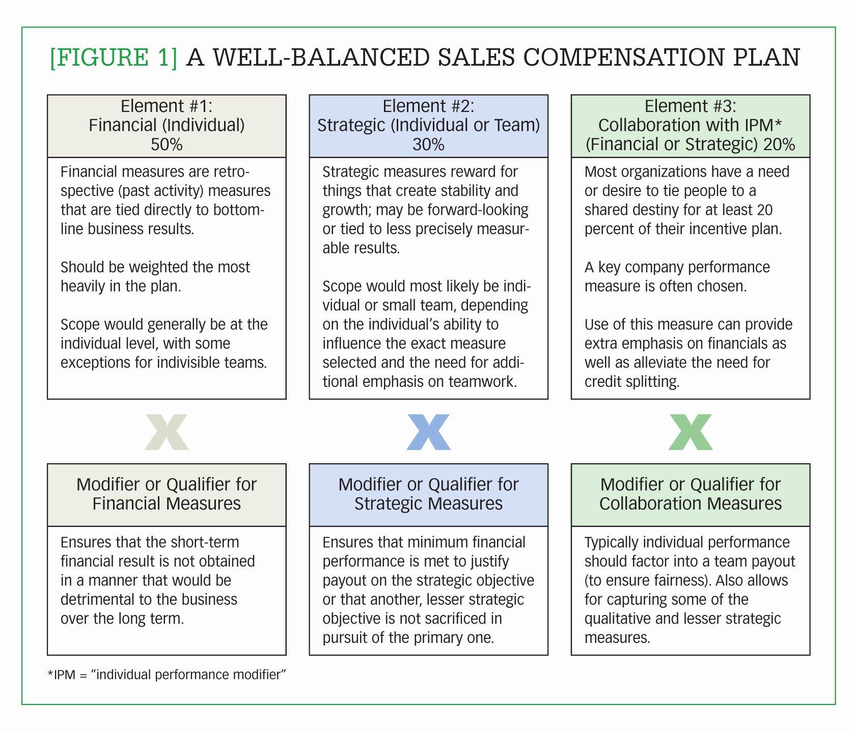 Sample Bonus Plan Document Unique P Plan Examples