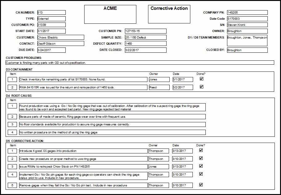 Sample Capa form Unique Corrective Action forms Implementation and Measurement Tips