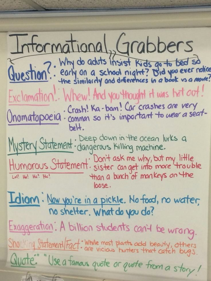 Sample Informational Essay 5th Grade Awesome Informational Writing 5th Grade Ela Anchor Charts
