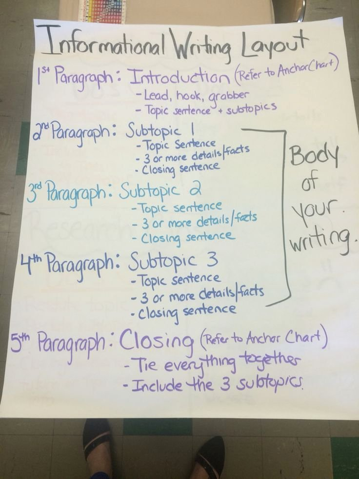 Sample Informational Essay 5th Grade Beautiful Informational Writing Research Writing Writer S Workshop