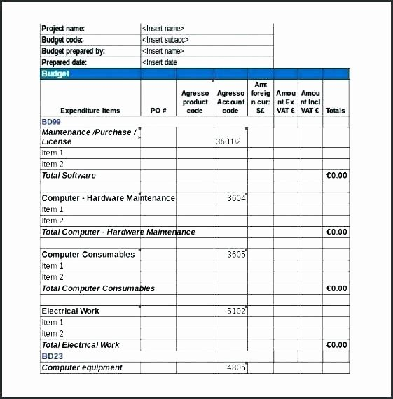 Sample Justification Letter for Purchase Of Equipment Elegant Purchase Justification Template