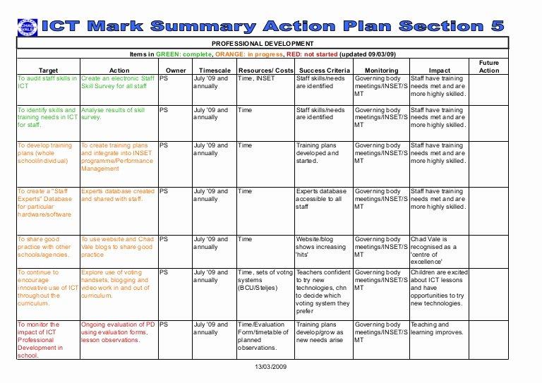 Sample Professional Development Plan New Section 5 Action Plan Professional Development