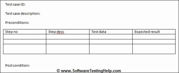 Sample Use Case Document Best Of Writing Test Cases From Srs Document with Sample Test