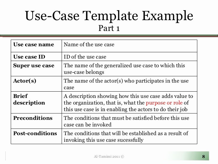 Sample Use Case Document Inspirational Use Case Template