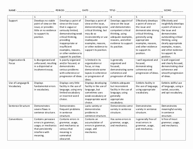 Sat Essay Template Pdf Unique Sat Essay Grading Scale Bibliographyannotated X Fc2