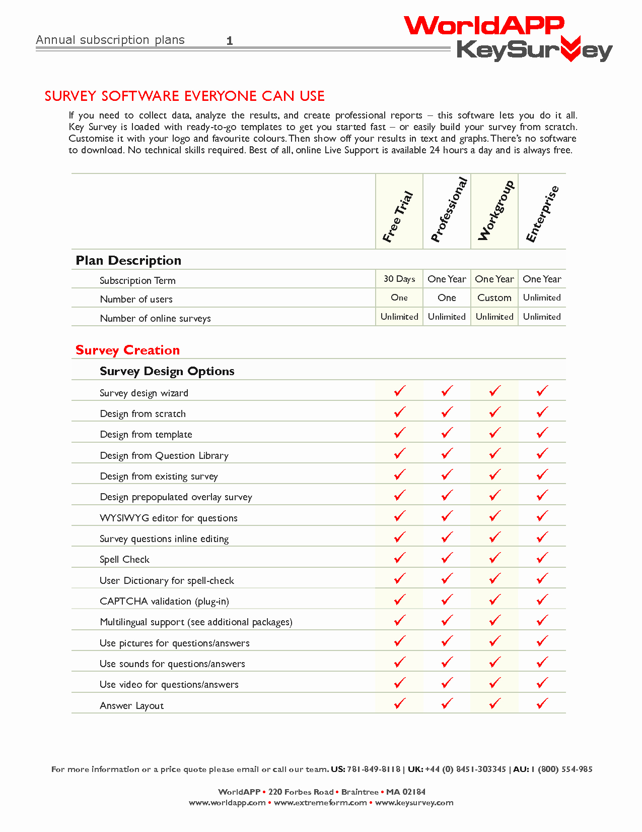Satisfaction Survey Template Word Lovely Survey Template Word