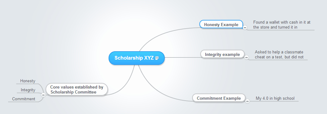 Scholarships Essays Examples About Yourself Lovely Scholarship Essay Tell Us About Yourself