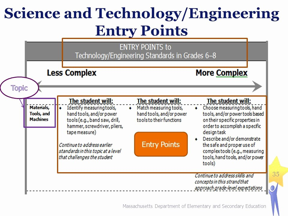 Science and Technology topics Elegant Introduction to Mcas Alt Ppt