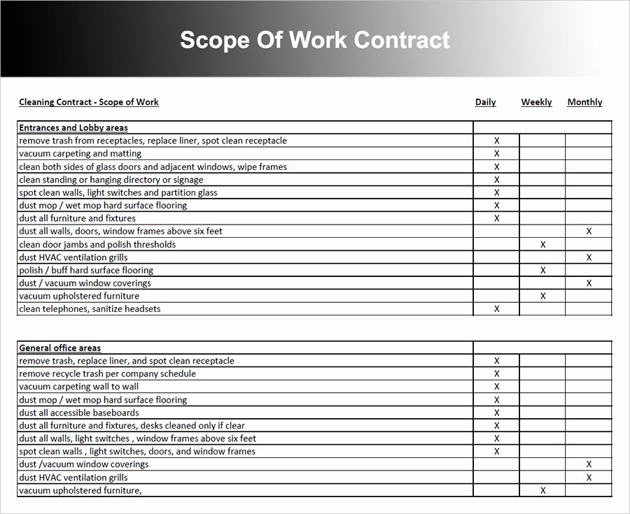 Scope Of Work Example Construction Awesome Door Schedule Xls & Scope Work Templates Free