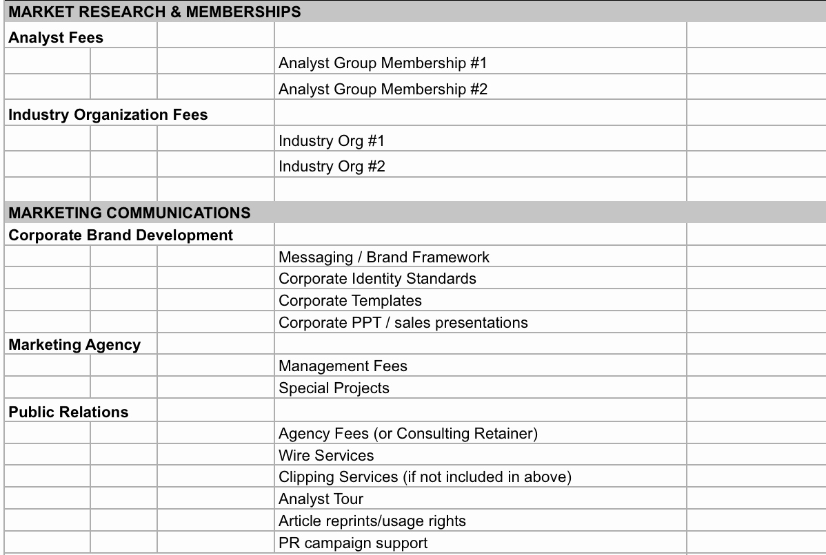 Score Business Plan Templates Awesome 7 Free Small Business Bud Templates
